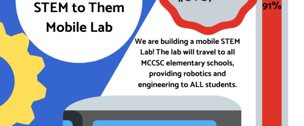 STEM to Them Mobile Lab